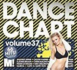 Dance Chart 37